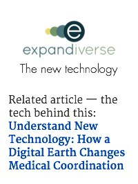 3 Related Article-Understand Tech