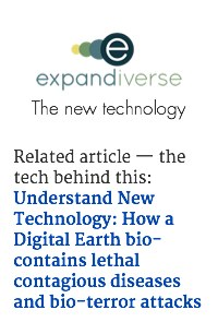 4 Related Article-Understand Tech