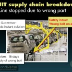 FAST Platform: Experience: Solve a Breakdown during JIT Manufacturing