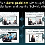 FAST Platform: How to Solve Supply Chain Data Problems Immediately Worldwide