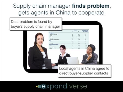 Global supply chain collaboration:  Fix data problems with an Asian Supplier