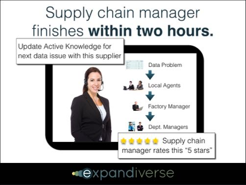 Supply-Chain_Data-Problem_04