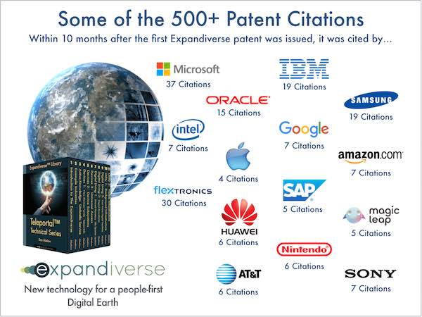 Milestone:  Over 500 Patent Citations received by the first Expandiverse patent