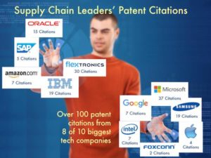 Patent citation data from some of the world's leading Supply Chain companies