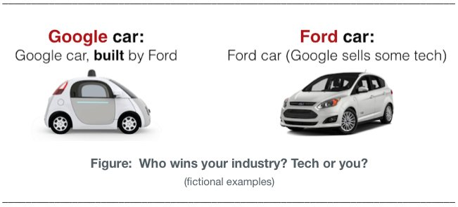 Car FIGURE - Google or Ford