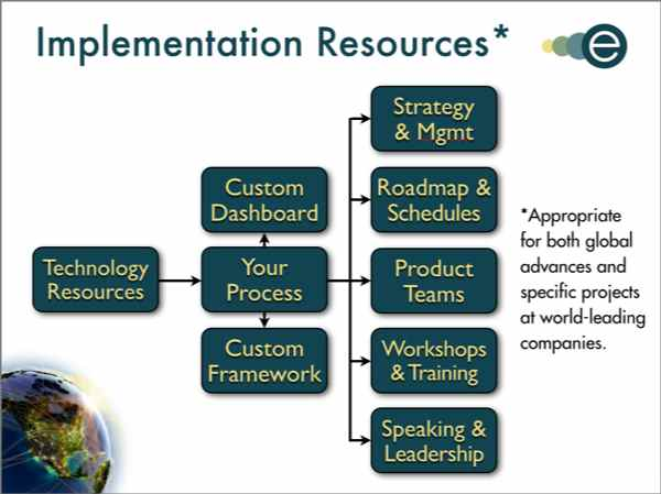 Fill the knowledge and skills gaps on your Transformation Teams