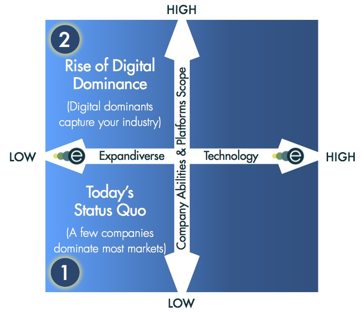 6 Examples of how the digital economy has been captured