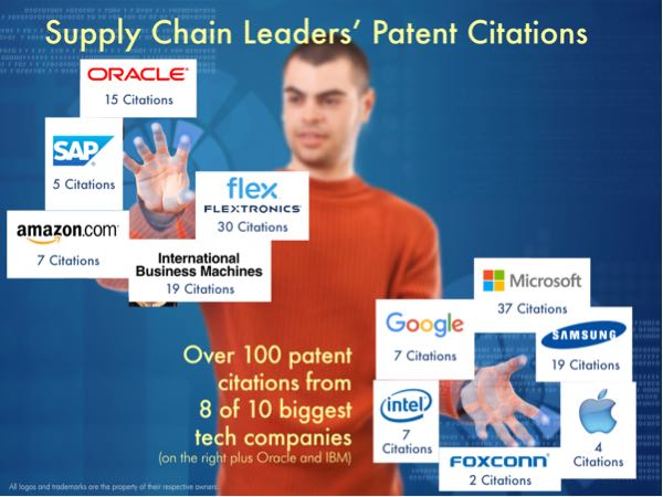 Patent citations from some world leading Supply Chain companies