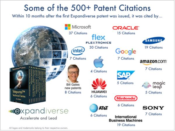 Some of the leading tech companies' patent citations of new Expandiverse Technology