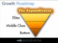 Growth Roadmap:  Solve inequality, low economic growth and the decline of the middle class