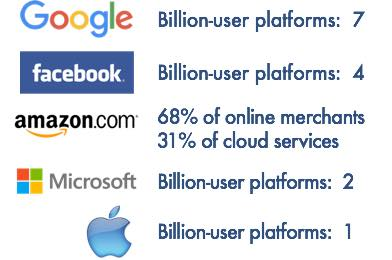 billion-user-platforms