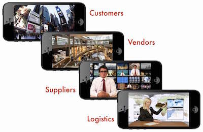 Expandiverse Shared Spaces: Continuously connected customers, vendors, suppliers and logistics