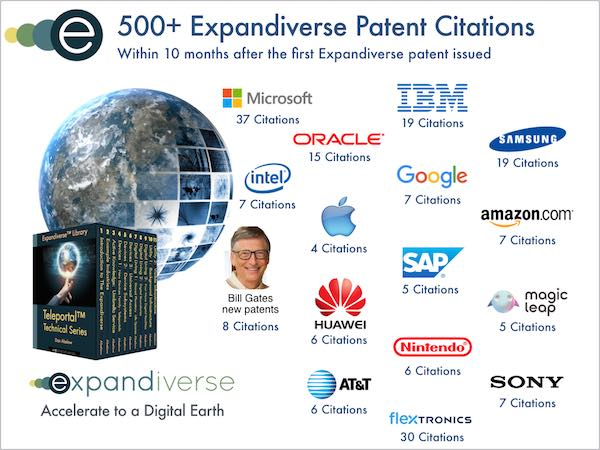Expandiverse Technology: Over 500 Patent Citations within months