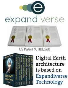 Expandiverse Technology and Digital Earth Architecture