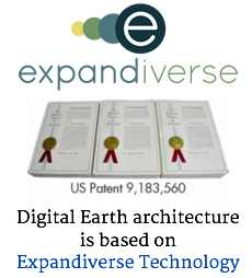 Expandiverse Technology and Digital Earth 2025 Architecture