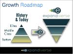 Growth 2025 Roadmap: Universal Prosperity and Greatness for All
